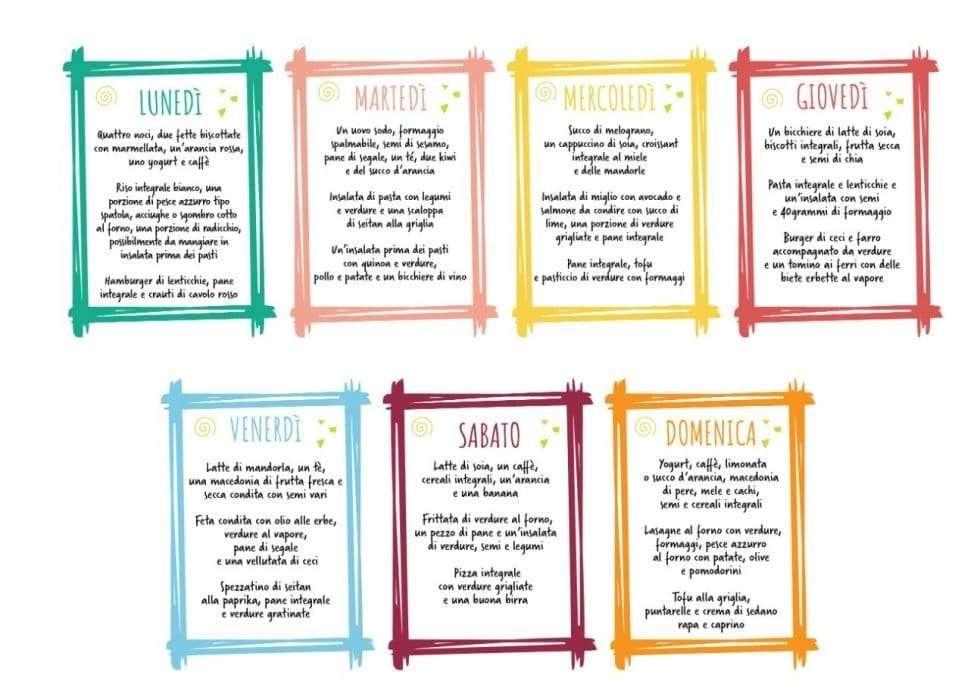 menu-settimanale-equilibrato